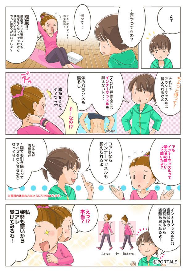コアレの効果の漫画